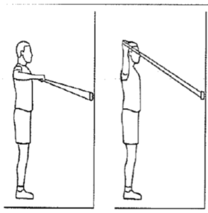 Shoulder Exercise Swimmer - external rotation in abduction