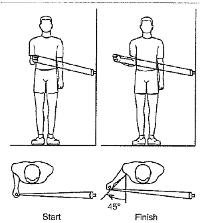 Shoulder Exercise for Swimmers - external rotation